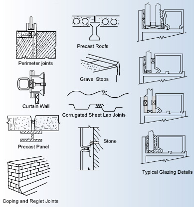 Joints in Traditional Masonry