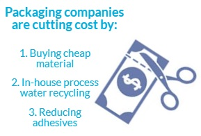 Company Strategy for Cutting Packaging Cost