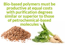 Priority for Biopolymers