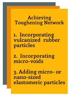 Achieving Toughening Network