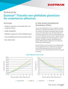 Eastman Triacetin nonphthalate plasticizer for waterborne adhesives