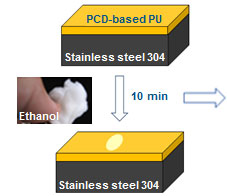 Ethanol resistance test of PCD-based PU Coatings