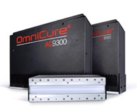 OmniCure® AC9 UV LED Curing Systems