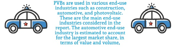 Automotive: The largest end-use industry of the PVB market