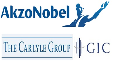 AkzoNobel Sells Specialty Chemicals for €10.1 billion